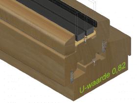 rondom passive Uniprofile 114 met draaideel